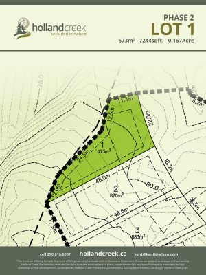 Holland Creek Development PHASE 2 Lotplan1
