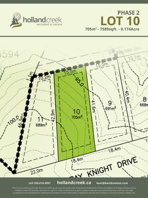 Holland Creek Development PHASE 2 Lotplan10