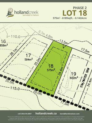 Holland Creek Development PHASE 2 Lotplan18