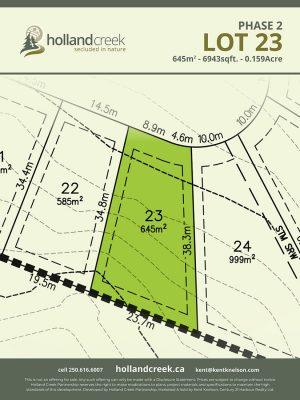 Holland Creek Development PHASE 2 Lotplan23