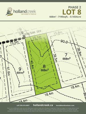 Holland Creek Development PHASE 2 Lotplan8