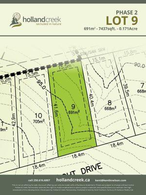 Holland Creek Development PHASE 2 Lotplan9
