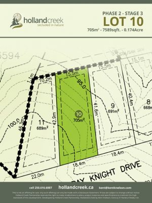 Holland Creek Development STAGE 3 Lot10